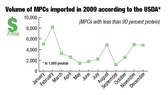 PD Poll MPCs imported