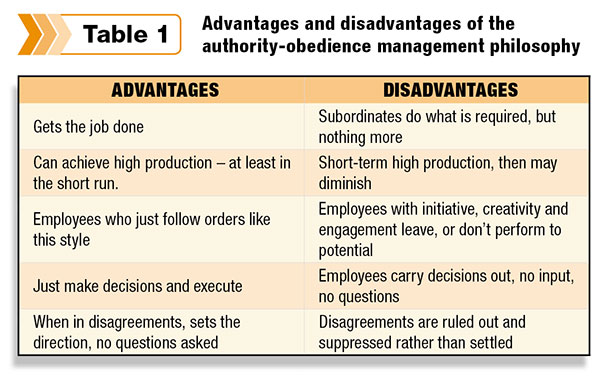 evolving disadvantages Disadvantages your profits are lower  you very rarely know who your customers are, and thus lose the opportunity to tailor your offerings to their evolving needs.