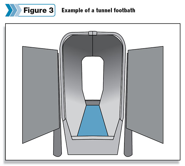 Example of a tunnel footbath