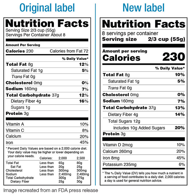 usda nutrition facts label template nutrition ftempo. Black Bedroom Furniture Sets. Home Design Ideas