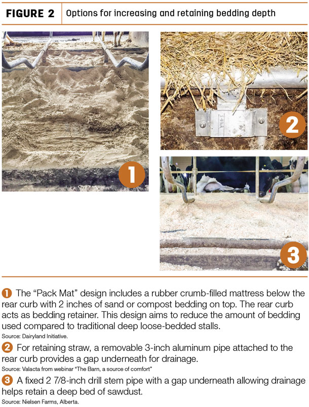 Options for increasing and retaining bedding depth