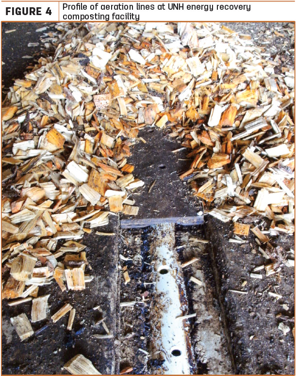 Profile of aeration lines at UNH energy recovery composting facility