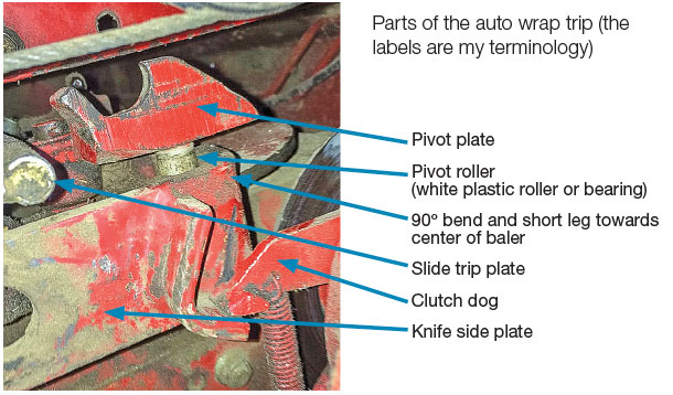 parts of the auto wrap