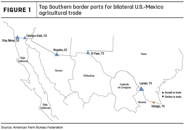 Weekly Digest: Two Texas 'ports' critical to U S  dairy