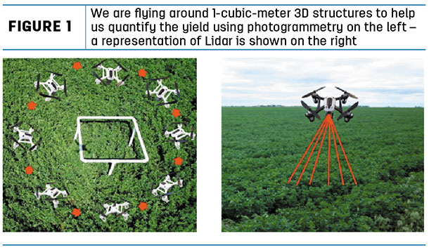 Figure 1 LiDAR and photogrammetry